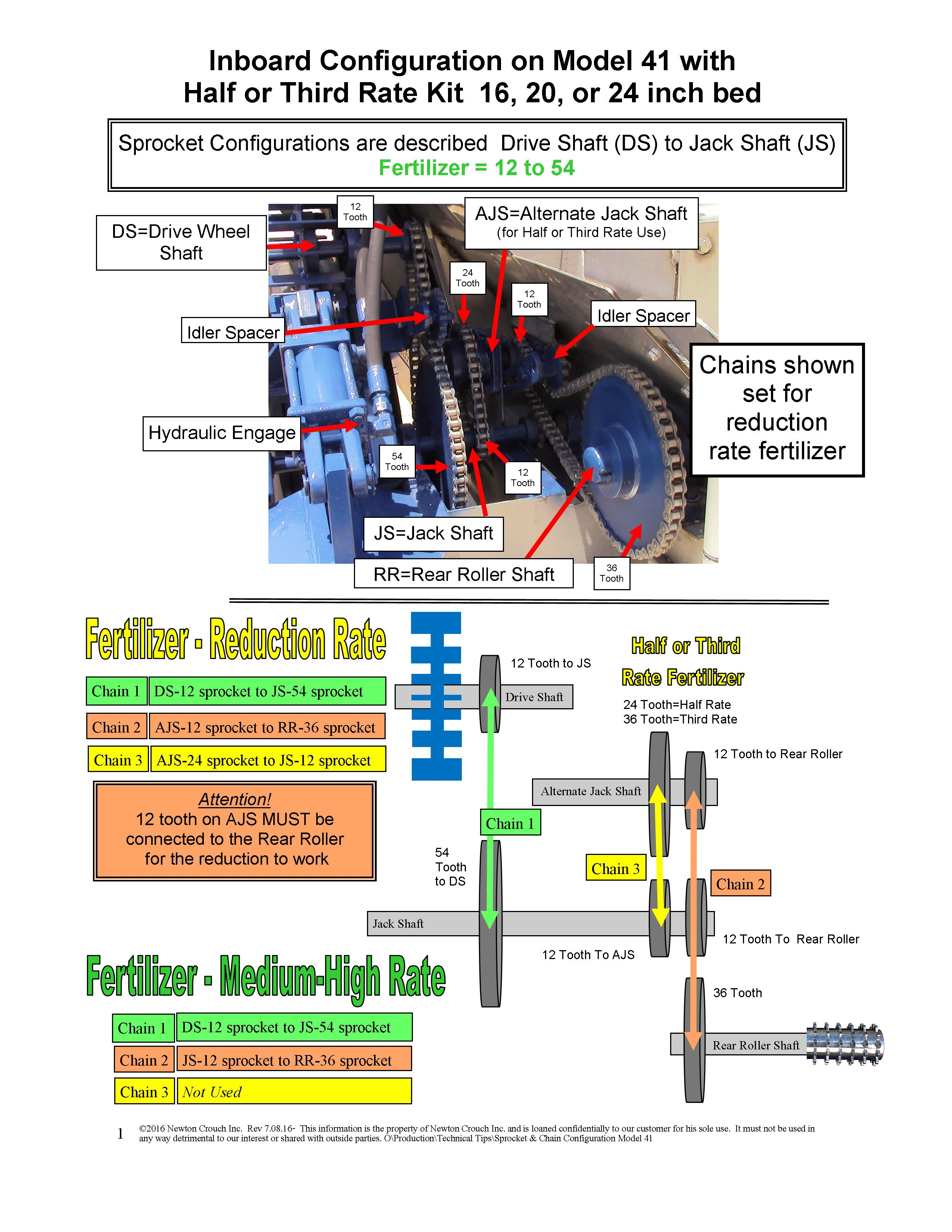 Dry technical tips newton crouch inc particularly confusing here is a photo labeled plus a diagram explaining everything if you would prefer to hear the explanation and see a short video nvjuhfo Images